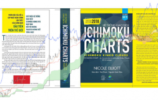 Hệ thống giao dịch Ichimoku Charts – Ichimoku Kinko Clouds (Phiên bản sách năm 2018)