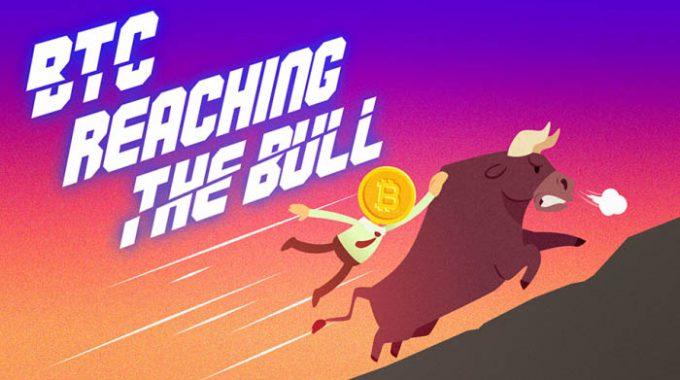 Tín hiệu đang cho thấy BTC sẽ tăng giá trở lại và mục tiêu tiếp theo là $14.000