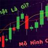Xác định xu hướng giá qua 16 mô hình nến đảo chiều và cơ bản (Phần 3)